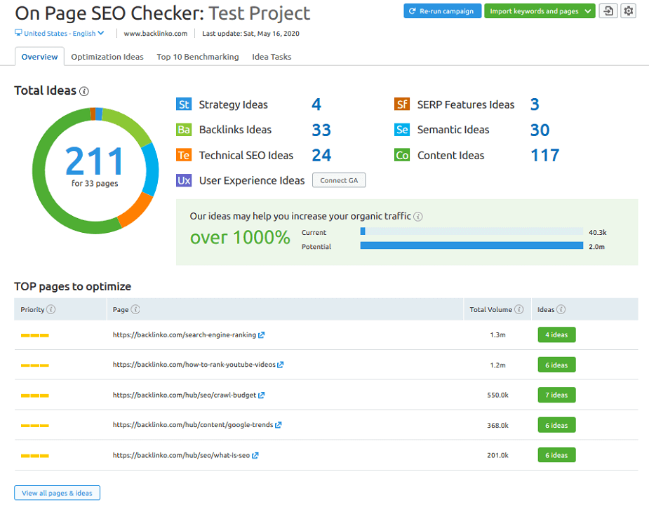 semrush ultimate guide - on page seo checker results