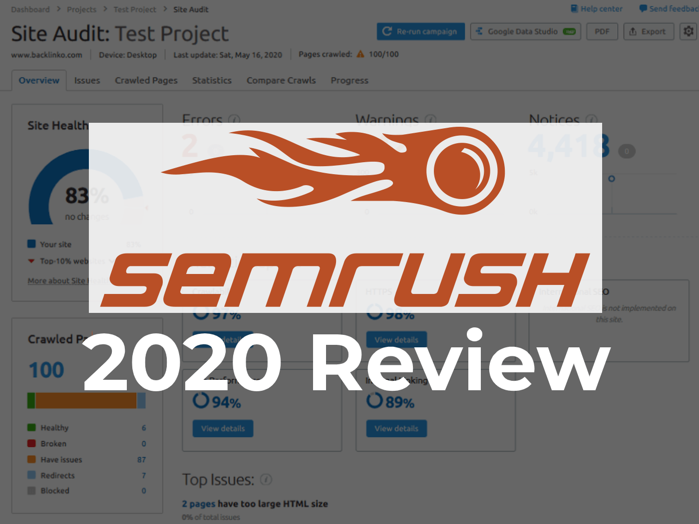 SEMRush Review 2020